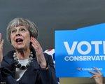 """Brytyjczycy głosują, a rynki wstrzymują oddech. """"Zawieszony parlament"""" w czarnym scenariuszu"""