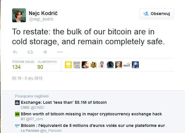 bitcoin versus piața de piață cele mai bune piețe de tranzacționare bitcoin