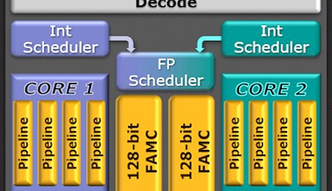 AMD oszukuje na liczbie rdzeni procesor�w?