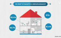 Statistica: W czym mieszka Polak? W klitce, cz�sto nawet bez �azienki