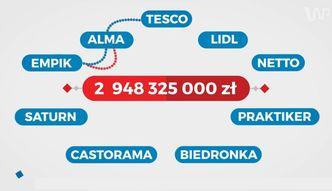 Podatek od sieci handlowych. Ile podatku zap�aci Biedronka, a ile Lidl?