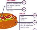 Wiadomości: Polskie podatki są jak hot-dog. Przede wszystkim  ciężkostrawne
