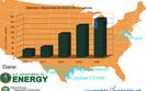 USA: jeszcze wi�cej LNG na eksport