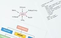 Marketing treści, automatyzacja marketingu, media społecznościowe - czy mogą ze sobą współgrać?