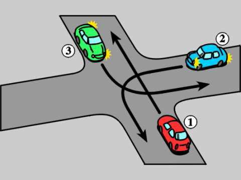 testy online na prawo jazdy b