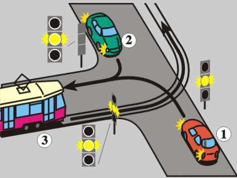 kat b testy na prawo jazdy