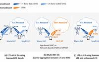 Sieć LTE-U - o co ten wielki spór?