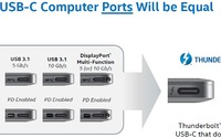 Będzie aż 9 wersji USB typu C!
