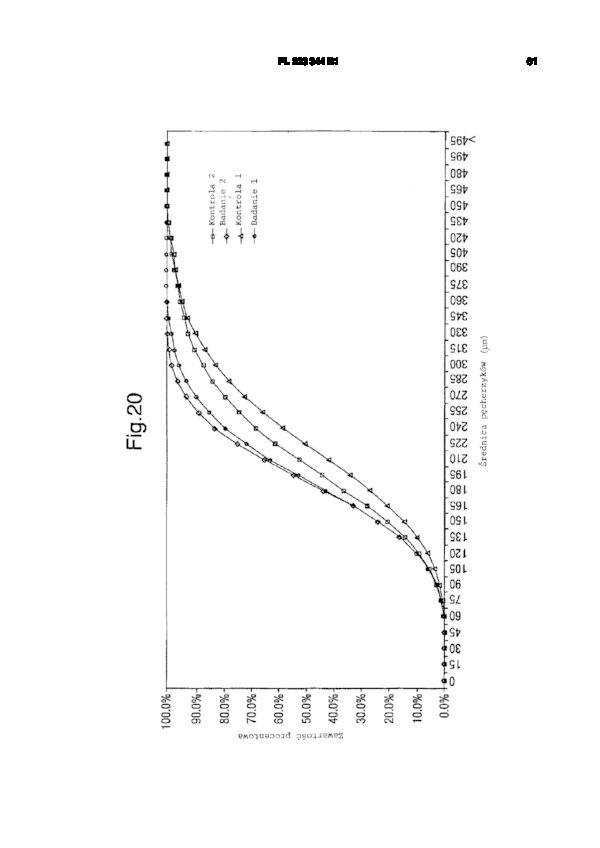 Formuła datowania węgla z okresu półtrwania